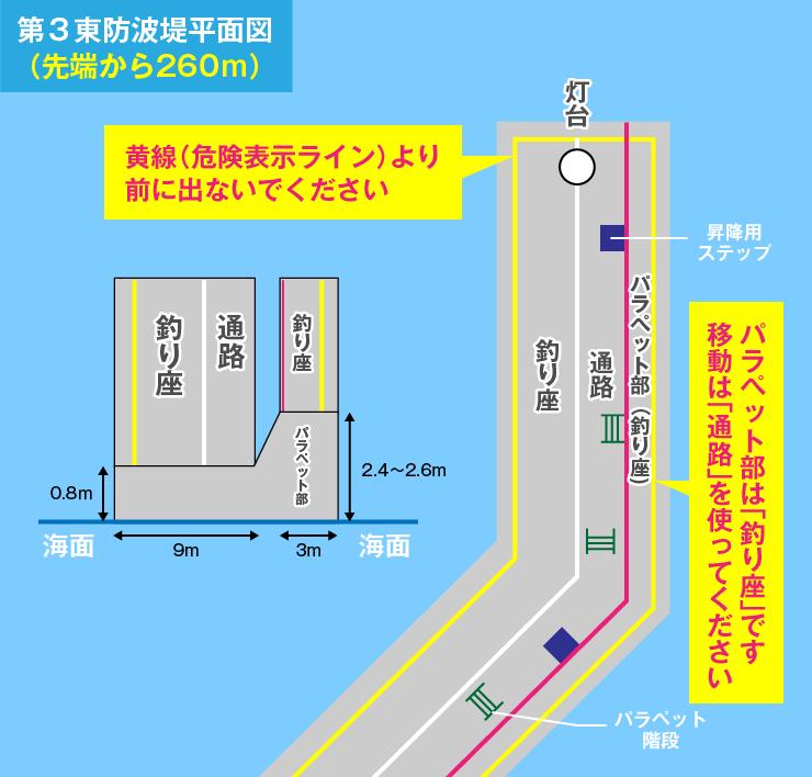 直江津港第3東防波堤 平面図1