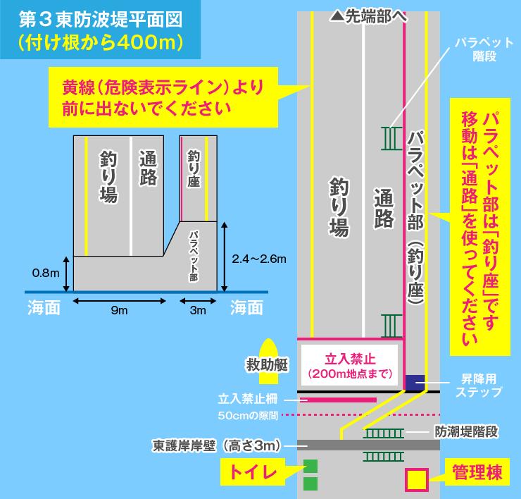 直江津港第3東防波堤 平面図2